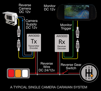 caravan trailer reversing system aw3000 Caravan Wiring Diagram For Reversing Camera switches automatically when socket is  sc 1 st  Wiring Diagrams : caravan wiring diagram for reversing camera - yogabreezes.com