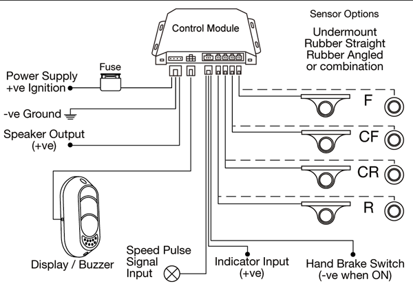 Auto Watch Immobiliser Wiring Diagram - free download wiring diagrams