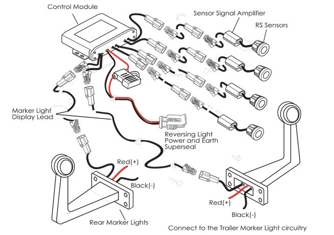 Marker wiring 3 trailer reversing system marker 90 autowatch car alarm wiring diagram at readyjetset.co
