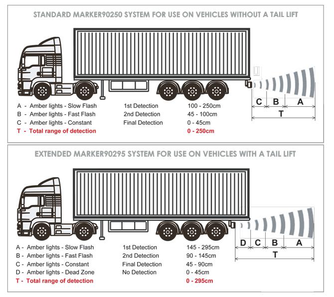 hgv trailer wiring diagram uk 7 pin trailer wiring diagram uk